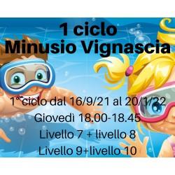 Minusio Vignascia 1° ciclo...